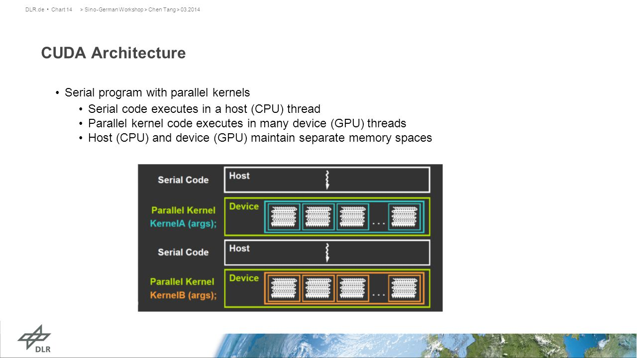 > Sino-German Workshop > Chen Tang > 03.2014DLR.de Chart 14 CUDA Architecture Serial program with parallel kernels Serial code executes in a host (CPU) thread Parallel kernel code executes in many device (GPU) threads Host (CPU) and device (GPU) maintain separate memory spaces