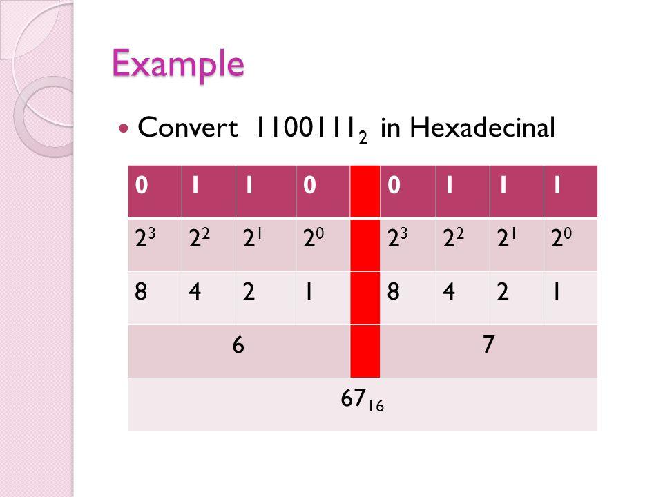 Example Convert 1100111 2 in Hexadecinal 01100111 23232 2121 2020 23232 2121 2020 84218421 67 67 16