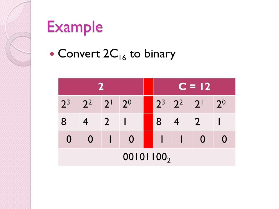 Example Convert 2C 16 to binary 2C = 12 23232 2121 2020 23232 2121 2020 84218421 00101100 00101100 2