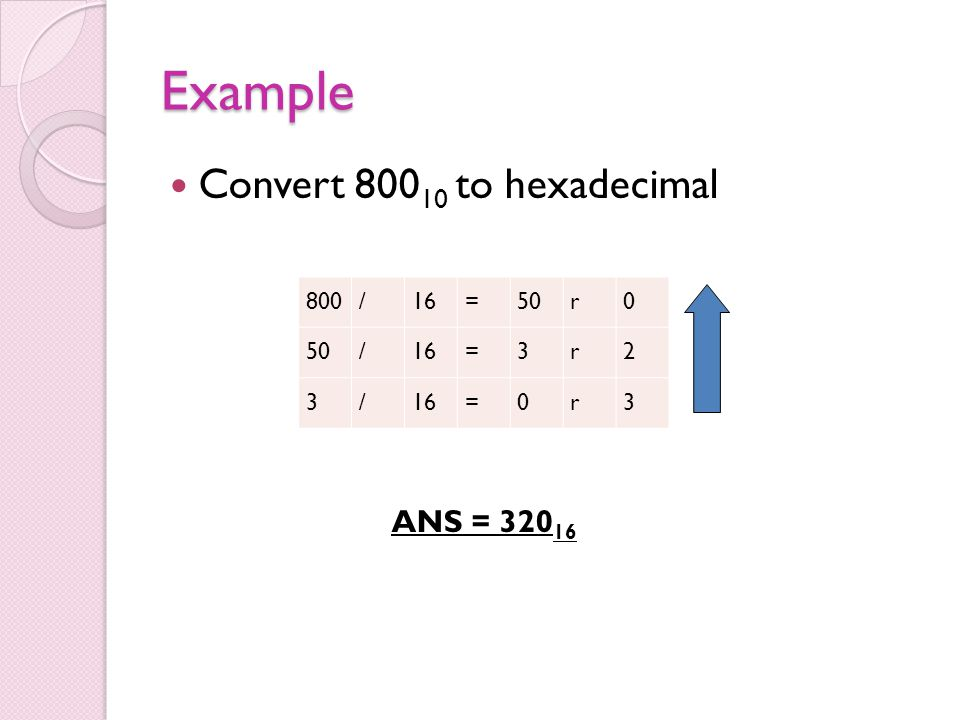 Example Convert 800 10 to hexadecimal 800/16=50r0 /16=3r2 3/ =0r3 ANS = 320 16