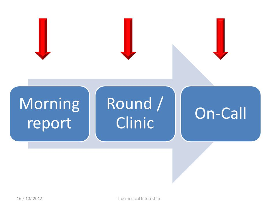 Morning report Round / Clinic On-Call 16 / 10/ 2012The medical internship