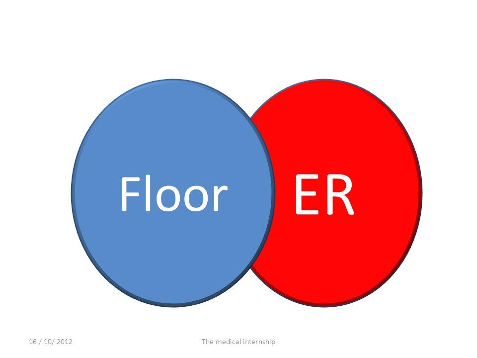 ER Floor 16 / 10/ 2012The medical internship