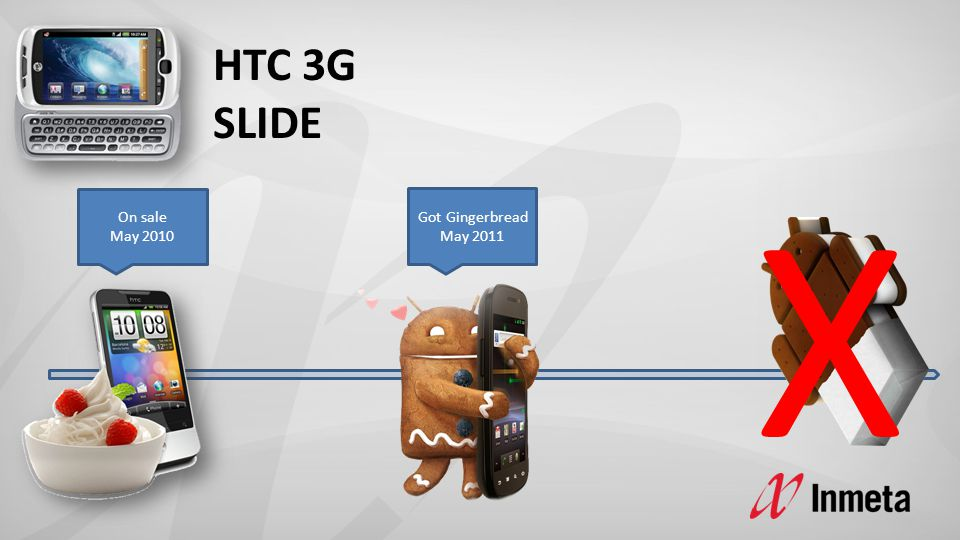 HTC 3G SLIDE On sale May 2010 Got Gingerbread May 2011 X