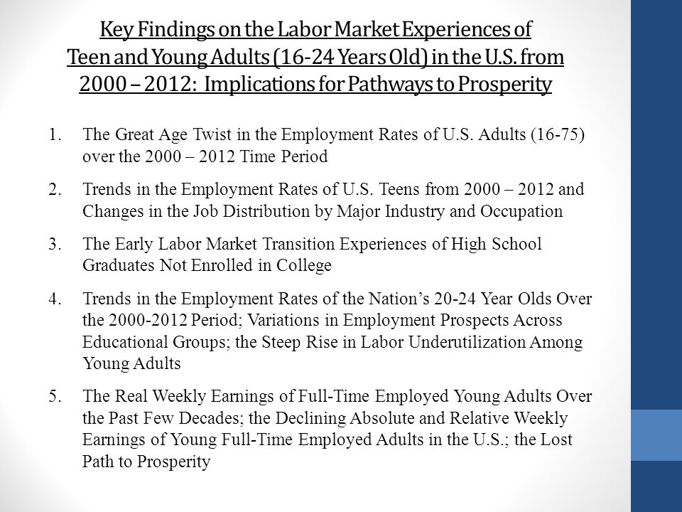 Key Findings on the Labor Market Experiences of Teen and Young Adults (16-24 Years Old) in the U.S.