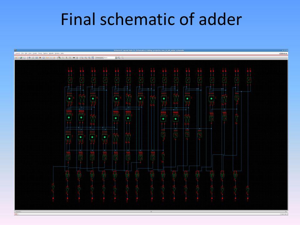 Final schematic of adder