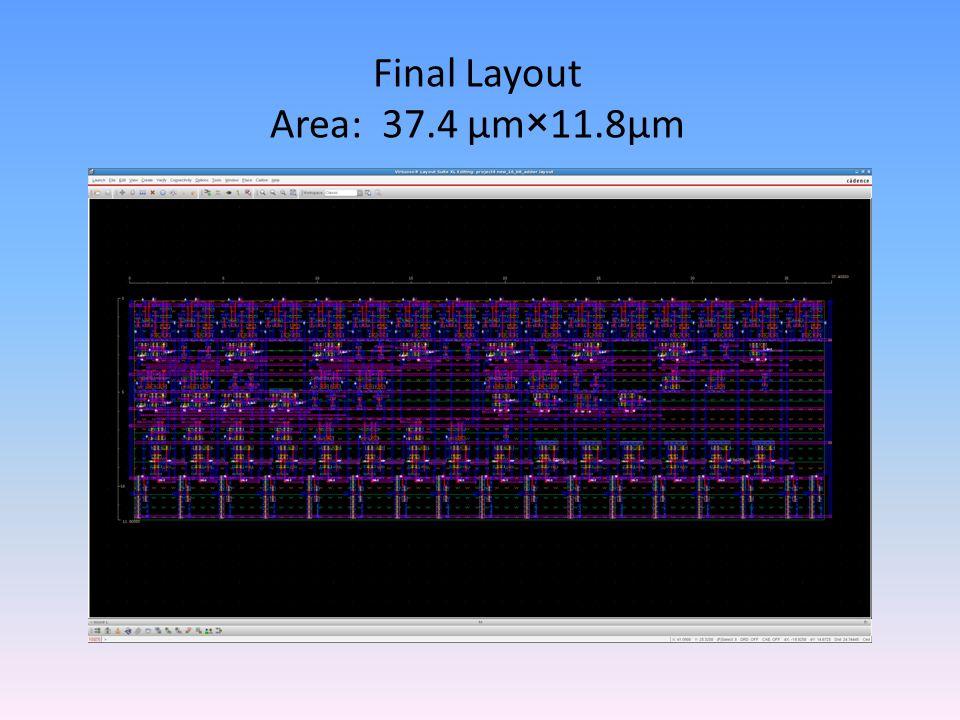 Final Layout Area: 37.4 μm×11.8μm