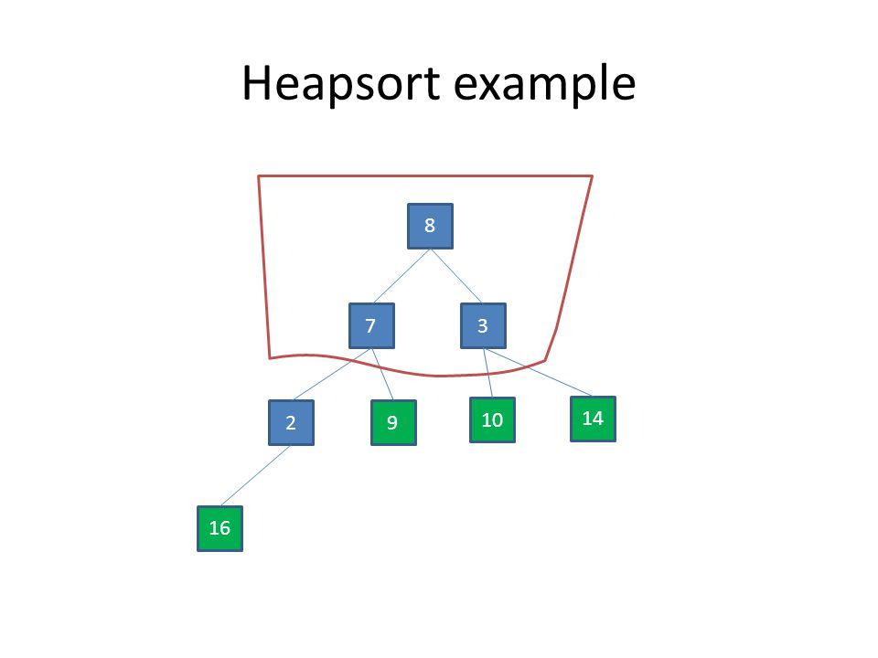 Heapsort example 8 73 29 10 14 16