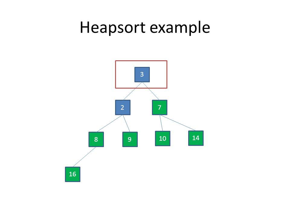 Heapsort example 3 27 89 10 14 16