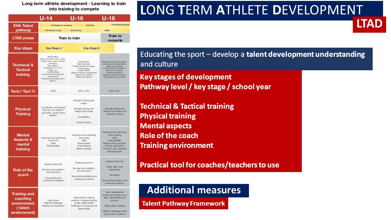 Key stages of development Pathway level / key stage / school year Technical & Tactical training Physical training Mental aspects Role of the coach Tra