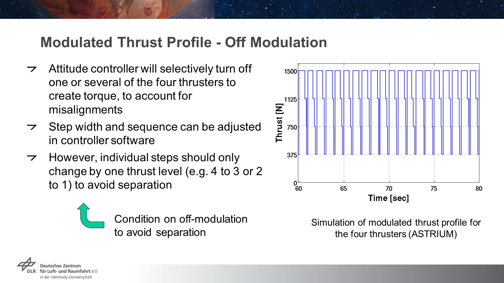 Modulated Thrust Profile - Off Modulation Attitude controller will selectively turn off one or several of the four thrusters to create torque, to account for misalignments Step width and sequence can be adjusted in controller software However, individual steps should only change by one thrust level (e.g.