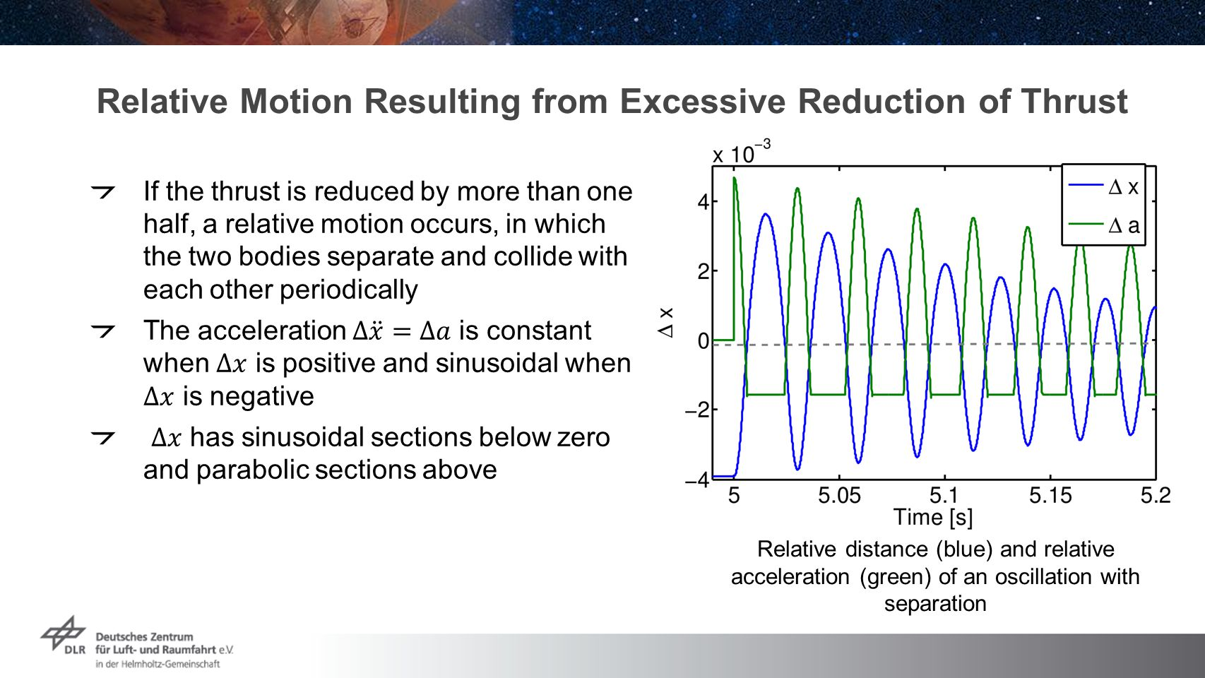 Relative Motion Resulting from Excessive Reduction of Thrust Relative distance (blue) and relative acceleration (green) of an oscillation with separation