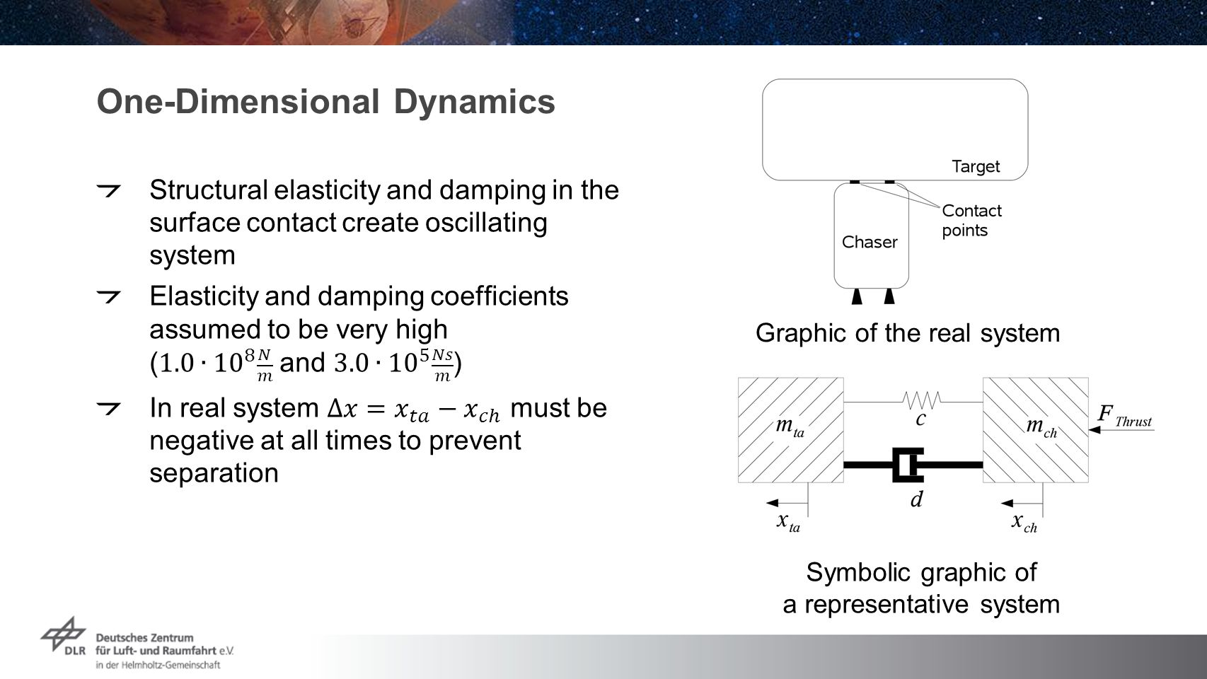 One-Dimensional Dynamics Symbolic graphic of a representative system Graphic of the real system