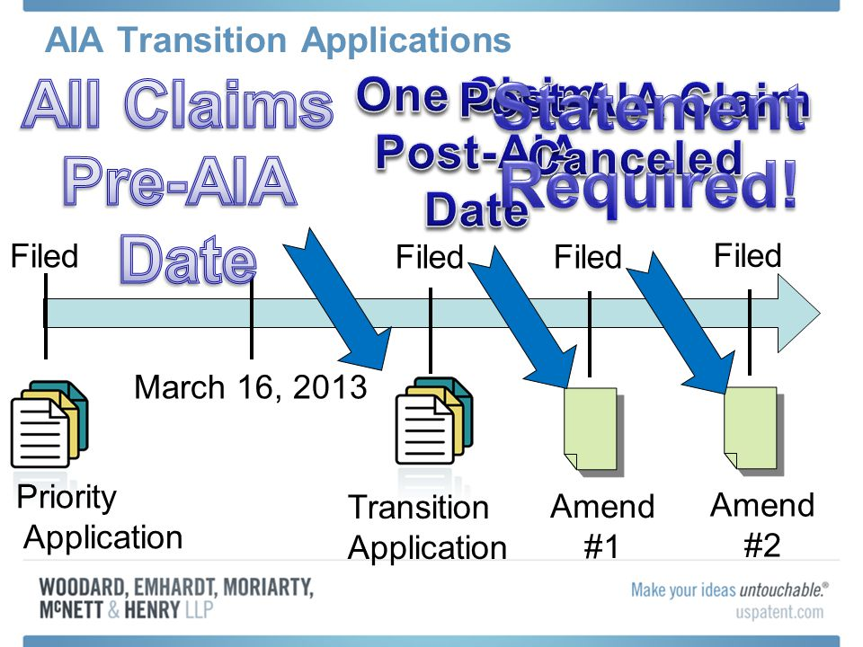 AIA Transition Applications Transition Application Filed Priority Application March 16, 2013 Amend #1 Filed Amend #2 Filed