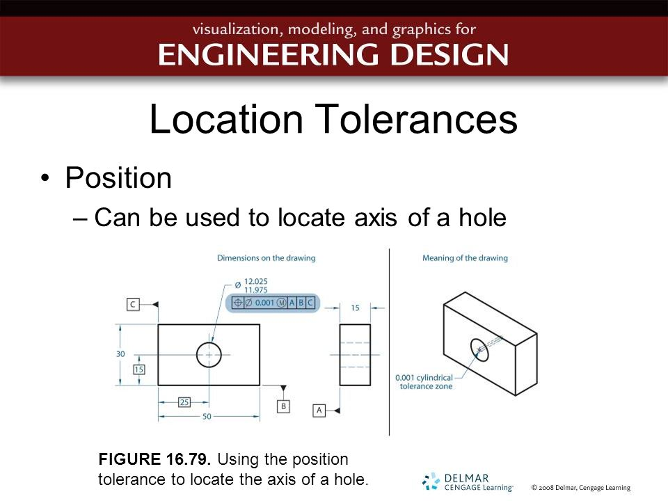 Location Tolerances Position –Can be used to locate axis of a hole FIGURE 16.79. Using the position tolerance to locate the axis of a hole.