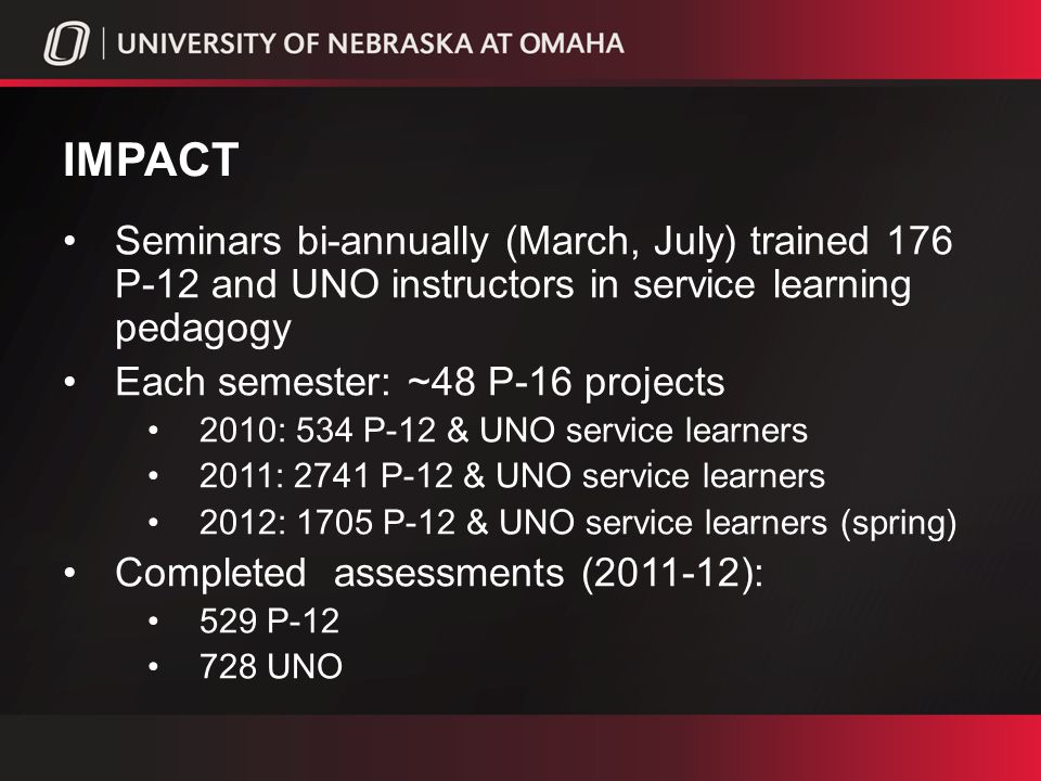 IMPACT Seminars bi-annually (March, July) trained 176 P-12 and UNO instructors in service learning pedagogy Each semester: ~48 P-16 projects 2010: 534 P-12 & UNO service learners 2011: 2741 P-12 & UNO service learners 2012: 1705 P-12 & UNO service learners (spring) Completed assessments (2011-12): 529 P-12 728 UNO