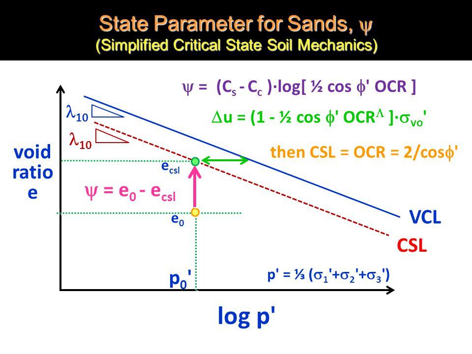State Parameter for Sands,  (Simplified Critical State Soil Mechanics) log p void ratio e p = ⅓ (  1 +  2 +  3 ) VCL CSL 10 p0 p0  = e 0 - e csl  = (C s - C c )∙log[ ½ cos  OCR ]  u  = (1 - ½ cos  OCR  ]∙  vo e0e0 e csl then CSL = OCR = 2/cos 