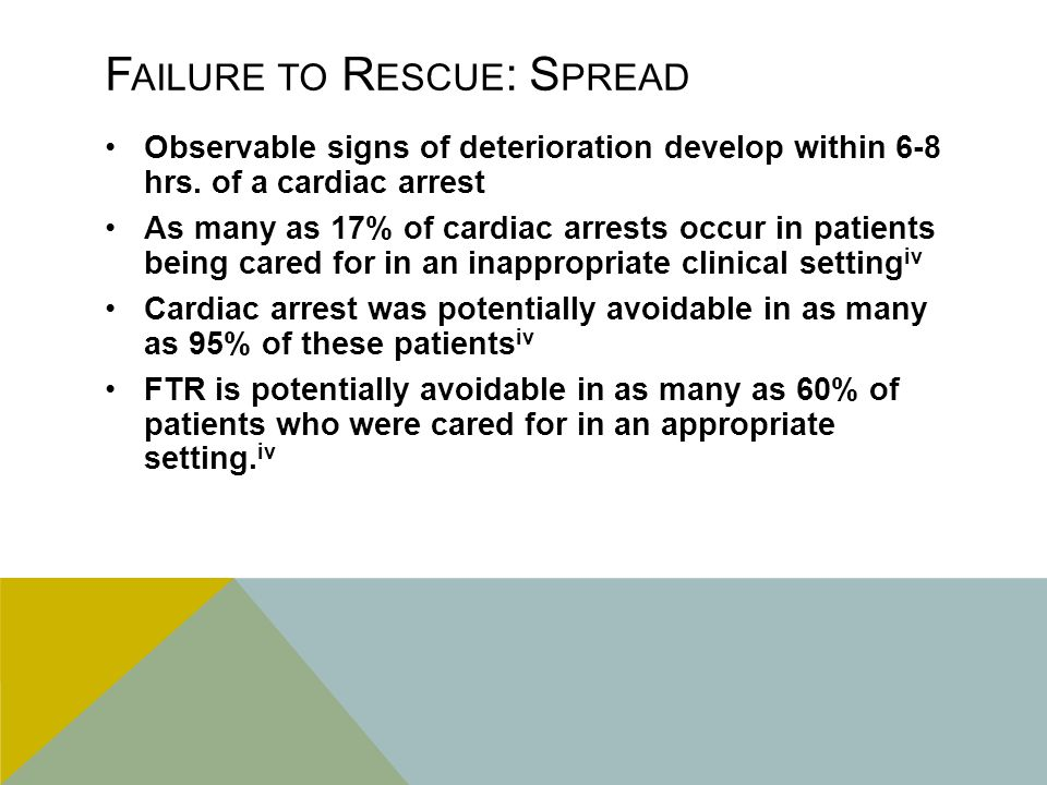 F AILURE TO R ESCUE : S PREAD Observable signs of deterioration develop within 6-8 hrs.