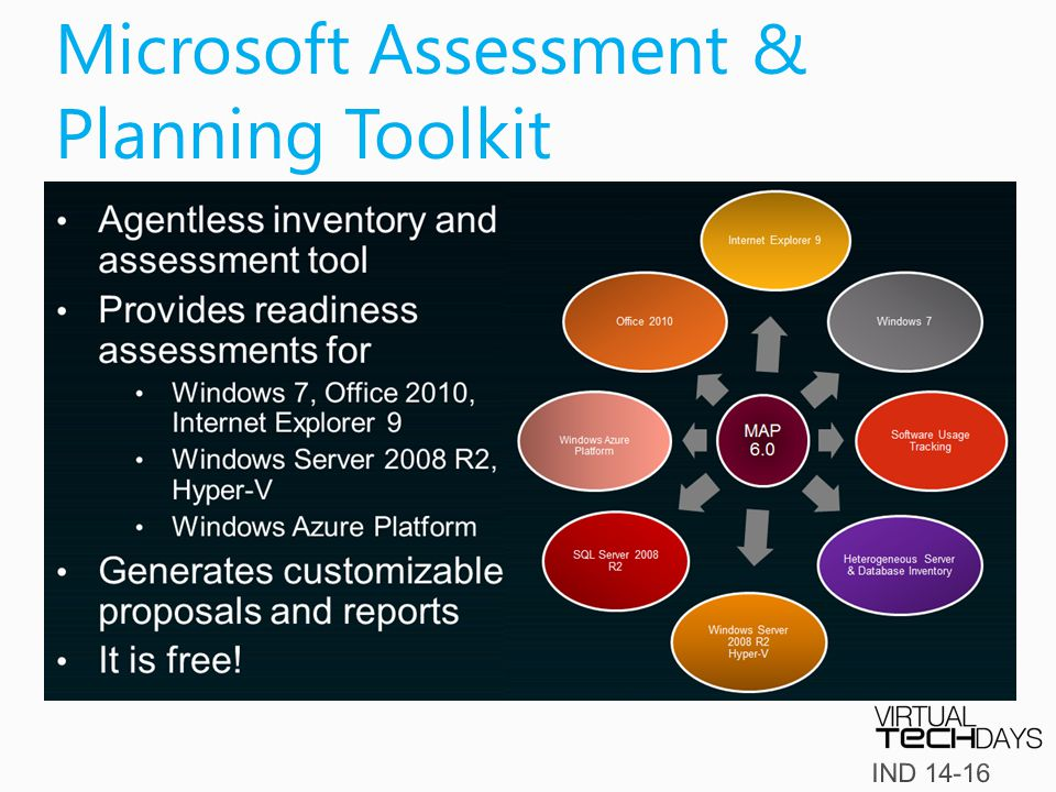 Microsoft Assessment & Planning Toolkit