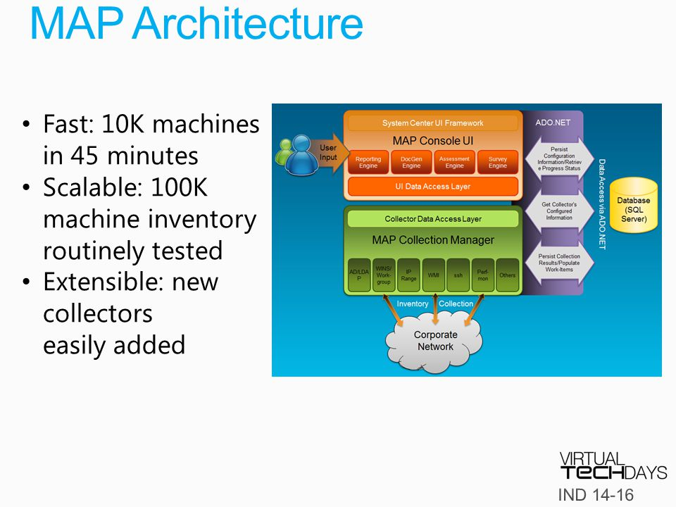 MAP Architecture Fast: 10K machines in 45 minutes Scalable: 100K machine inventory routinely tested Extensible: new collectors easily added