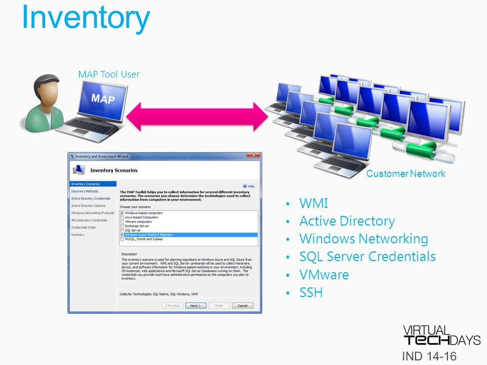 Inventory WMI Active Directory Windows Networking SQL Server Credentials VMware SSH MAP MAP Tool User Customer Network