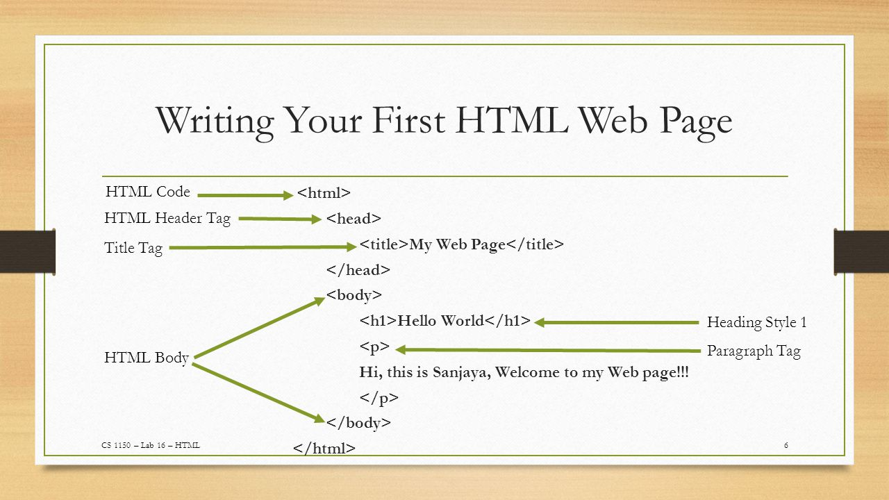 Writing Your First HTML Web Page 6 My Web Page Hello World Hi, this is Sanjaya, Welcome to my Web page!!.