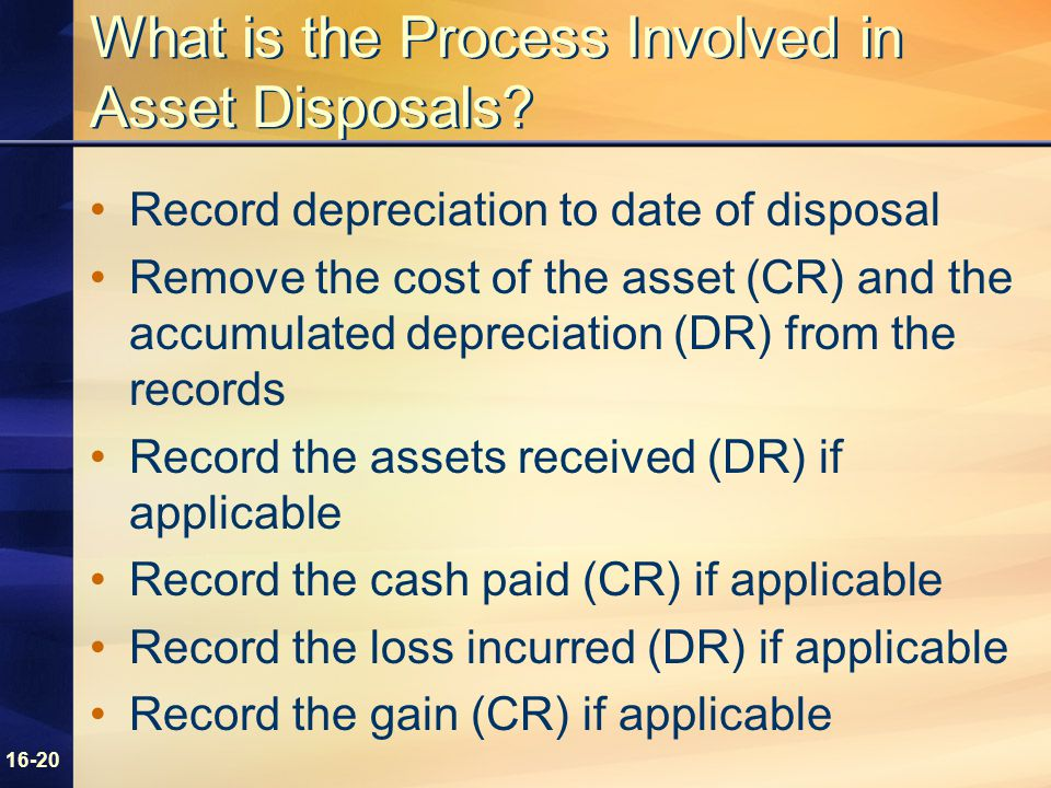 16-20 What is the Process Involved in Asset Disposals.