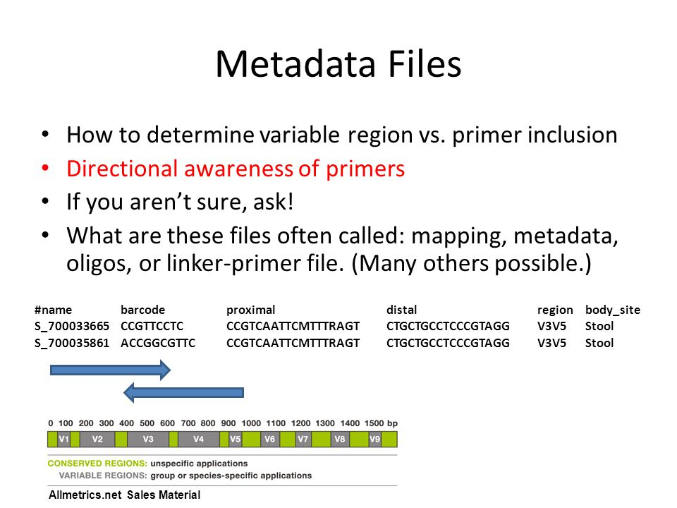 Metadata Files How to determine variable region vs.