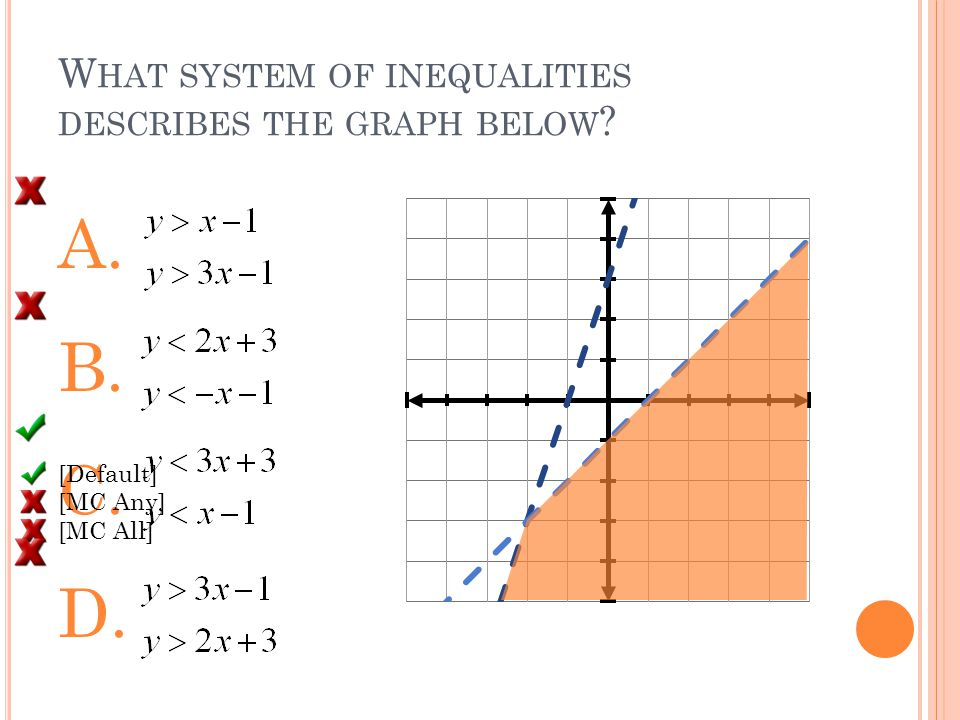 H OW MANY SOLUTIONS ARE THERE TO THE SYSTEM OF INEQUALITIES ? 0000