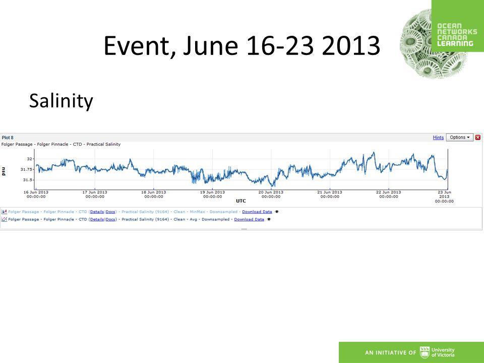 Event, June 16-23 2013 Salinity