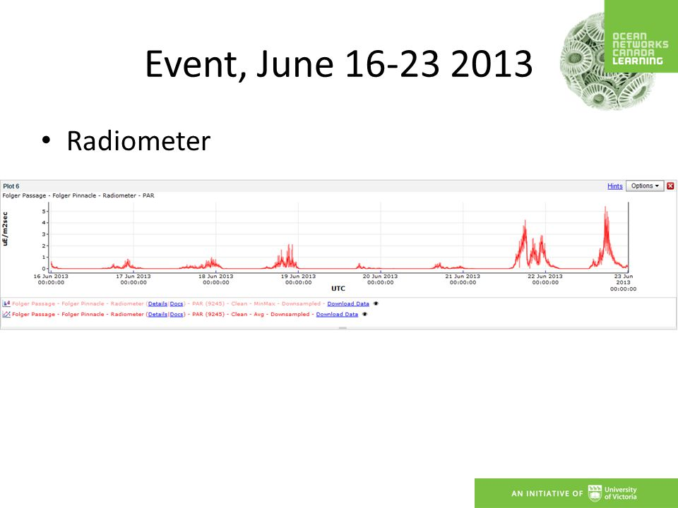 Event, June 16-23 2013 Radiometer