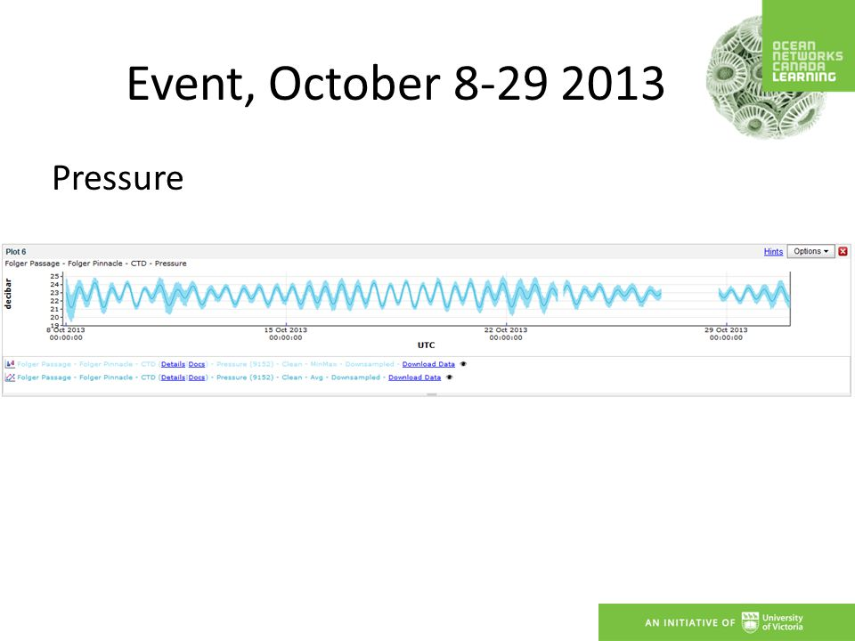 Event, October 8-29 2013 Pressure