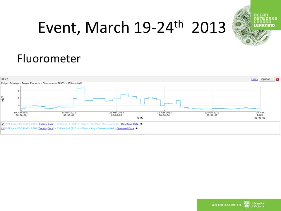 Event, June 7-11th 2013 Oxygen Sensor