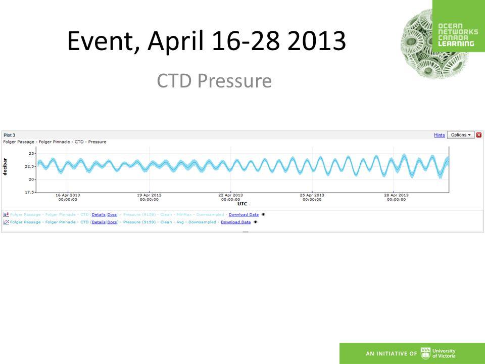 Event, April 16-28 2013 CTD Salinity