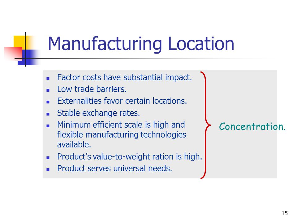 McGraw-Hill/Irwin © 2003 The McGraw-Hill Companies, Inc., All Rights Reserved. 16-15 15 Manufacturing Location Factor costs have substantial impact. L