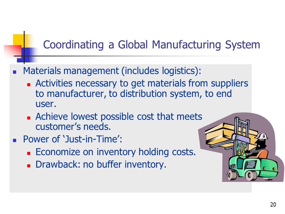 McGraw-Hill/Irwin © 2003 The McGraw-Hill Companies, Inc., All Rights Reserved. 16-20 20 Coordinating a Global Manufacturing System Materials managemen