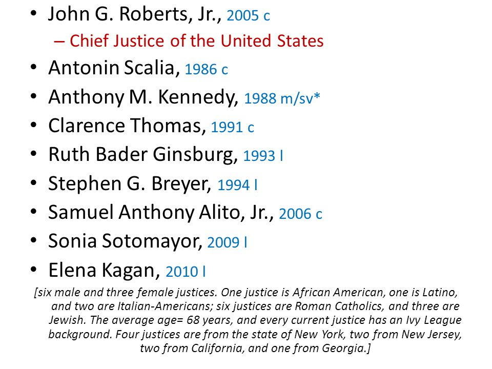 John G. Roberts, Jr., 2005 c – Chief Justice of the United States Antonin Scalia, 1986 c Anthony M.