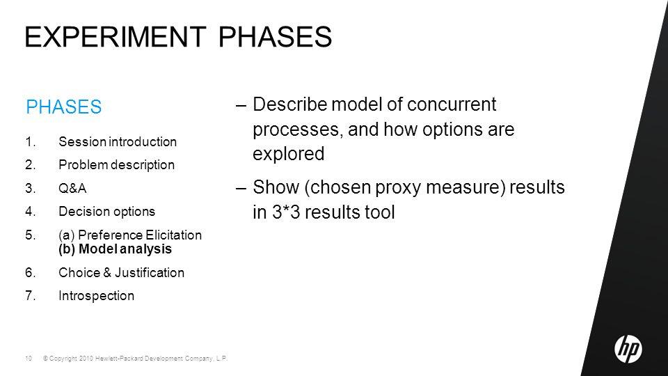 © Copyright 2010 Hewlett-Packard Development Company, L.P. 10 PHASES 1.Session introduction 2.Problem description 3.Q&A 4.Decision options 5.(a) Prefe