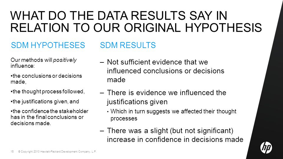 © Copyright 2010 Hewlett-Packard Development Company, L.P. 15 SDM HYPOTHESES Our methods will positively influence: the conclusions or decisions made,