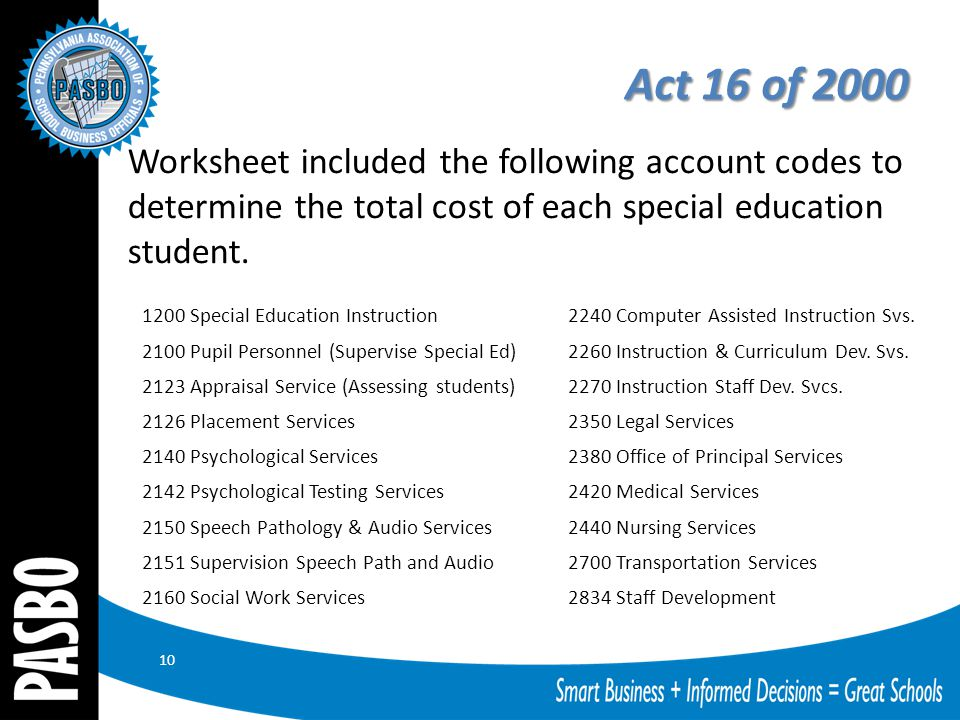 Act 16 of 2000 10 Worksheet included the following account codes to determine the total cost of each special education student.