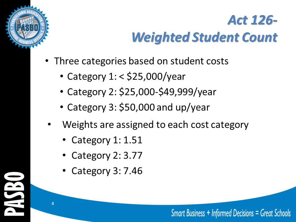Three categories based on student costs Category 1: < $25,000/year Category 2: $25,000-$49,999/year Category 3: $50,000 and up/year 4 Act 126- Weighted Student Count Weights are assigned to each cost category Category 1: 1.51 Category 2: 3.77 Category 3: 7.46