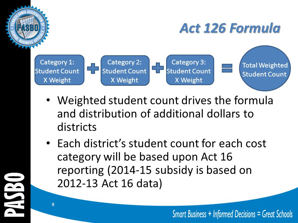 Act 126 Formula Weighted student count drives the formula and distribution of additional dollars to districts Each district's student count for each cost category will be based upon Act 16 reporting (2014-15 subsidy is based on 2012-13 Act 16 data) 8 Category 1: Student Count X Weight Category 2: Student Count X Weight Category 3: Student Count X Weight Total Weighted Student Count