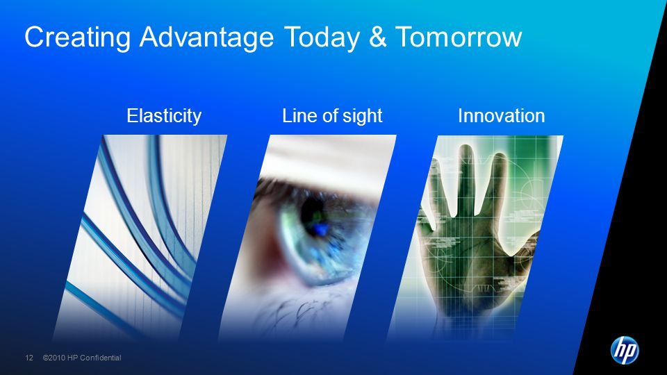 ©2010 HP Confidential12 ©2010 HP Confidential Creating Advantage Today & Tomorrow ElasticityLine of sightInnovation