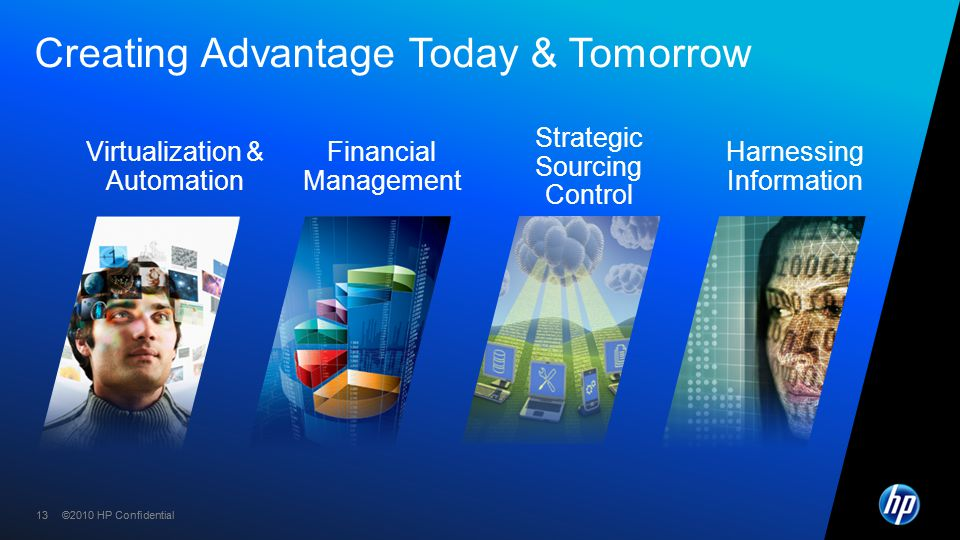 ©2010 HP Confidential13 ©2010 HP Confidential Creating Advantage Today & Tomorrow Virtualization & Automation Financial Management Strategic Sourcing