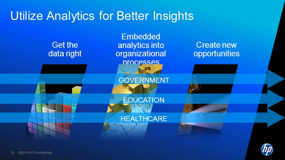 ©2010 HP Confidential18 ©2010 HP Confidential Utilize Analytics for Better Insights Get the data right Create new opportunities Embedded analytics into organizational processes GOVERNMENT HEALTHCARE EDUCATION