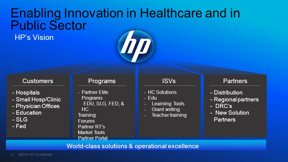 ©2010 HP Confidential21 HP's Vision Enabling Innovation in Healthcare and in Public Sector World-class solutions & operational excellence Programs -Pa