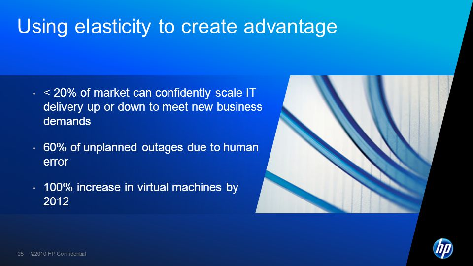 ©2010 HP Confidential25 ©2010 HP Confidential Using elasticity to create advantage < 20% of market can confidently scale IT delivery up or down to mee