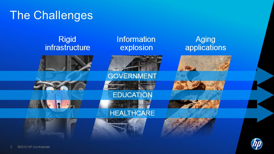 ©2010 HP Confidential33 The Challenges Rigid infrastructure Information explosion Aging applications GOVERNMENT EDUCATION HEALTHCARE