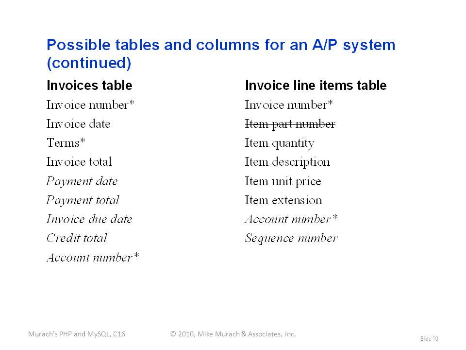 Murach s PHP and MySQL, C16© 2010, Mike Murach & Associates, Inc. Slide 10
