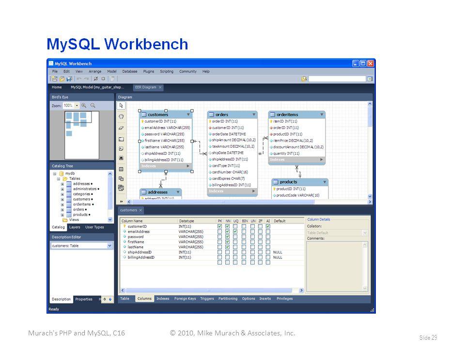 Murach s PHP and MySQL, C16© 2010, Mike Murach & Associates, Inc. Slide 29