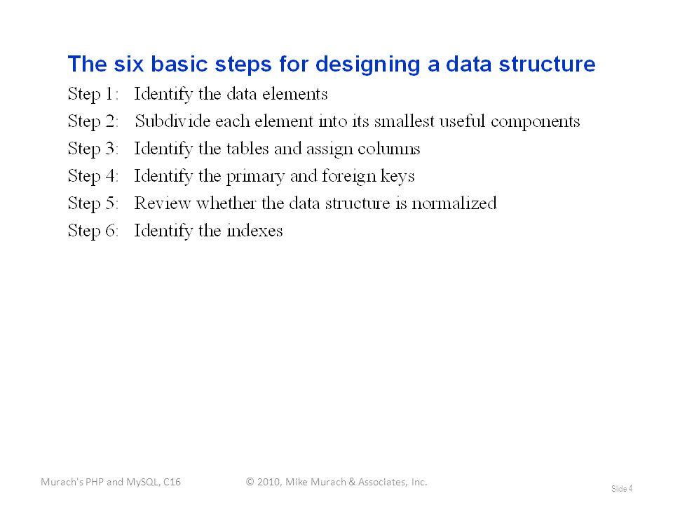Murach s PHP and MySQL, C16© 2010, Mike Murach & Associates, Inc. Slide 4